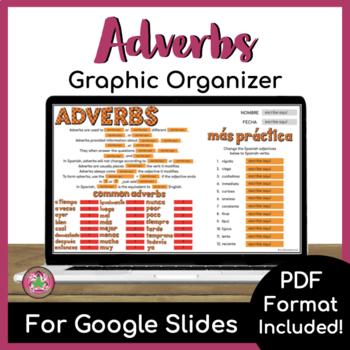 Spanish Adverbs Graphic Organizer