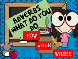 Adverbs How When & Where