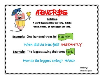Adverbs Poster - GPS