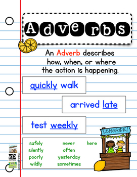 Adverbs Poster2