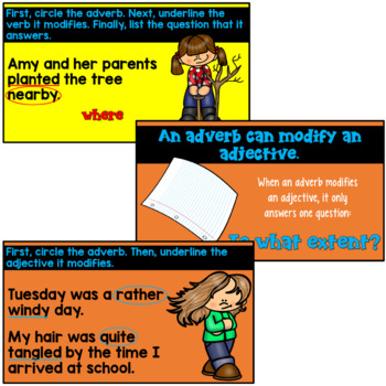 Adverbs PowerPoint and Companion Handout