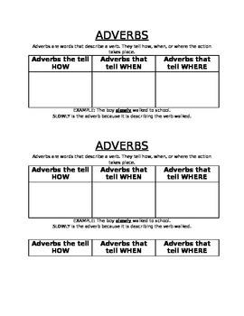 Adverbs Practice and Quiz