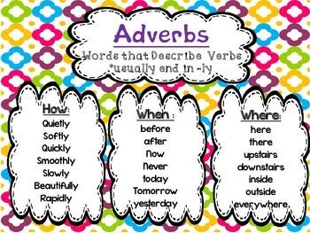 Adverbs QR