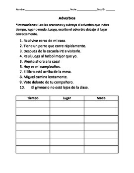 Adverbs- Spanish