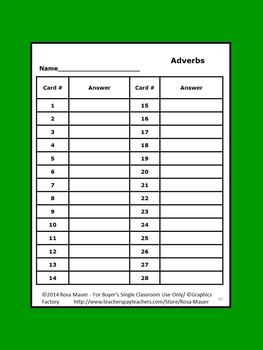 Spring Writing Activities Adverbs