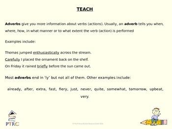 Adverbs Teaching PowerPoint