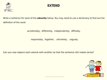 Adverbs Teaching PowerPoint