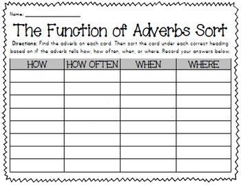 Adverbs Tell Sort