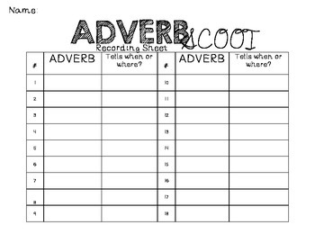 Adverbs Tree Map and Scoot Game