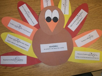 Adverbs Turkey Craftivity!