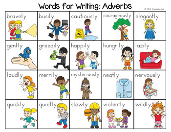 Adverbs Word List - Writing Center