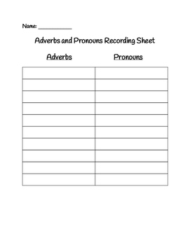 Adverbs and Pronouns