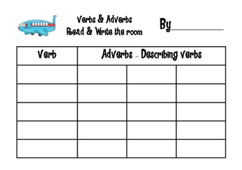 Adverbs and Verbs Read and Write the Room