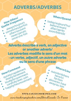 Adverbs In English And French Adverbes Francais Anglais By Canada To France