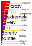 Adverbs of Degree Poster