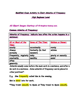 Adverbs of Frequency  Cloze Activity for Intermediate Level Students