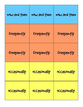 Adverbs of Frequency Concentration Cards