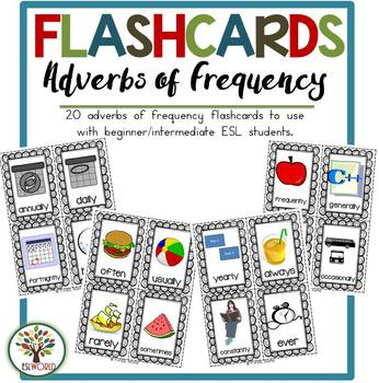 Flashcards Adverbs of Frequency