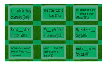 Adverbs of Frequency & Frequency Expression Cards