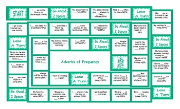 Adverbs of Frequency & Frequency Expressions Board Game
