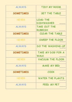 Adverbs of frequency and House Chores vocabulary