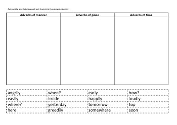 Adverb Of Manner Worksheets Teaching Resources Tpt