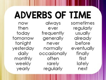 Adverbs posters