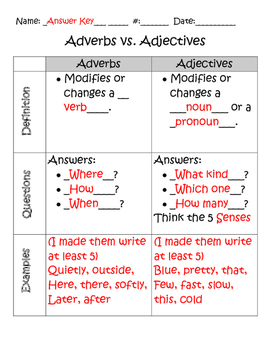 Adverbs vs. Adjectives Interactive Notebook