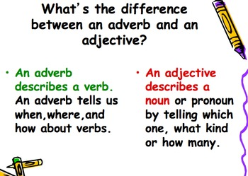 Adverbs vs. Adjectives Powerpoint