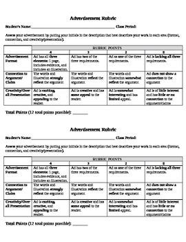 Advertisement Rubric--Any Subject (Editable)