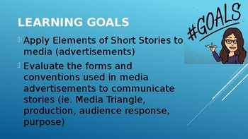 Advertisements as Short Fiction