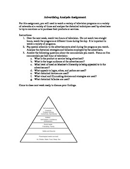 Advertising Analysis Activity - Maslow's Hierarchy of Needs