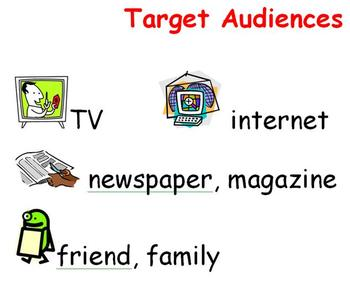 Advertising Types for Target Audiences