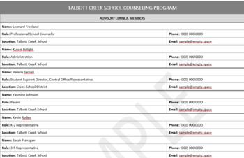 Advisory Council Member List (ASCA Friendly)