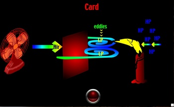 Aerodynamics: The Movement of Airflow Around a Card and Beaker