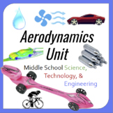 Aerodynamics Unit for Middle School Tech & Engineering