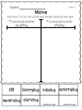 Aesop Fables Activities First Grade