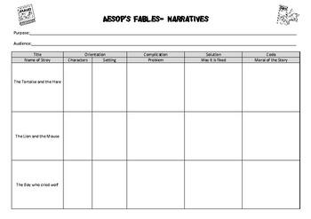 aesop 39 s fables narrative structure worksheet by jo copland tpt. Black Bedroom Furniture Sets. Home Design Ideas