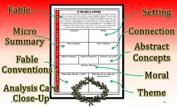 Aesop's Fables Advanced Analysis Cards Common Core