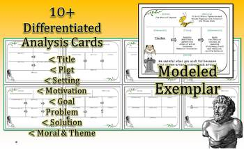 Aesop's Fables Basic Graphic Organizers Differentiation Teaching Moral and Theme