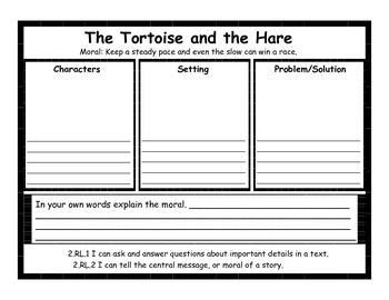 Aesop's Fables Graphic Organizers