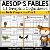 Aesop's Fables ~ Graphic Organizers for 11 Different Fables