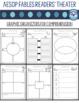 Aesop's Fables Readers' Theater Activities Set 1 - Bundle