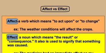 Affect Vs. Effect Lesson
