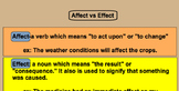 Affect Vs. Effect Lesson