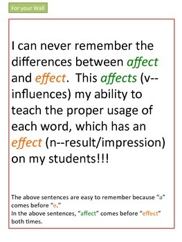 Affect Vs. Effect: Practical Tips to Help You Remember!!!