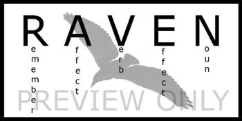 Affect vs Effect Mnemonic Poster - RAVEN