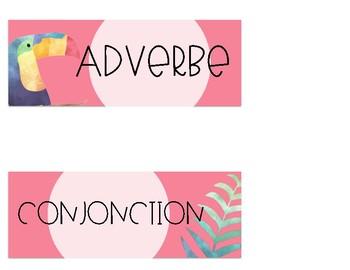 Affichage - Mur de mots tropical