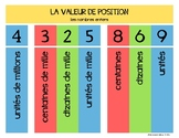 La valeur de position - Affiche