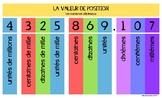 La valeur de position - Les nombres décimaux - Affiche